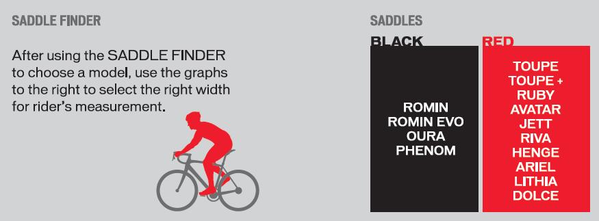 Valg af cykelsadel størrelse